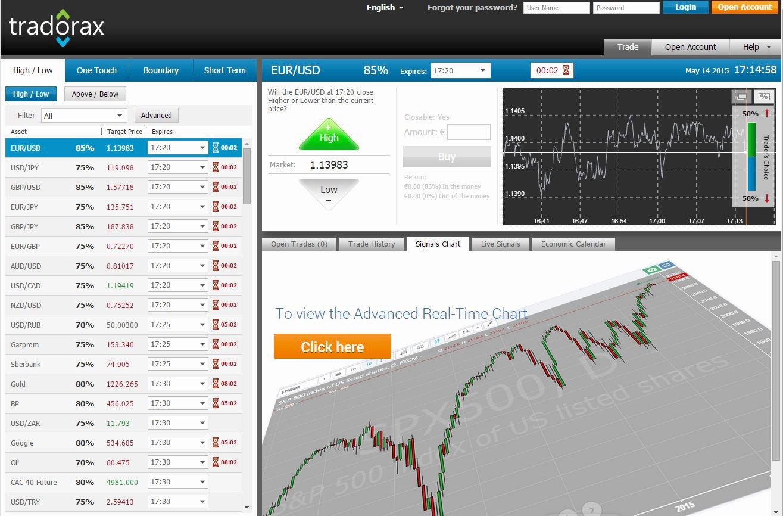 Tradorax Website Screenshot
