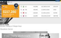 WMOption Broker Website Screenshot
