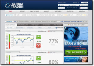 GlobalTrader365 Broker Website Screenshot
